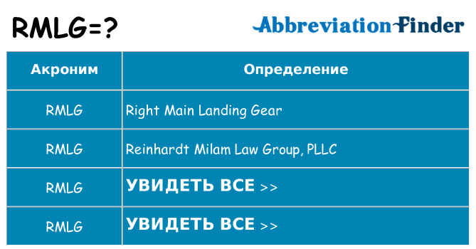 Что означает аббревиатура rmlg