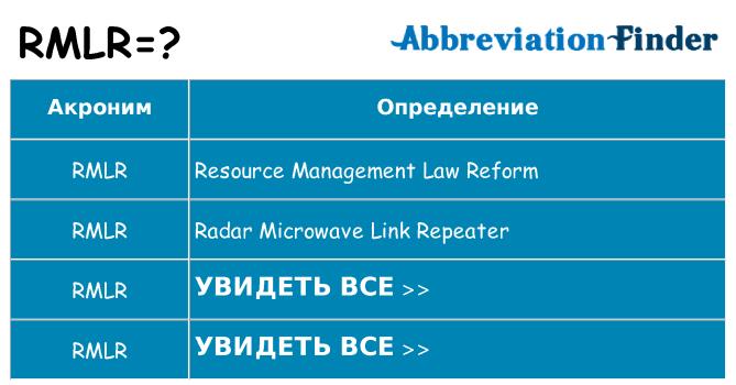 Что означает аббревиатура rmlr