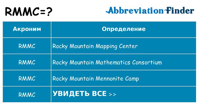 Что означает аббревиатура rmmc