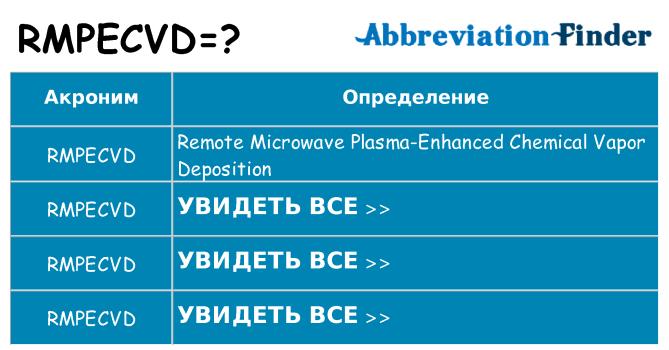 Что означает аббревиатура rmpecvd