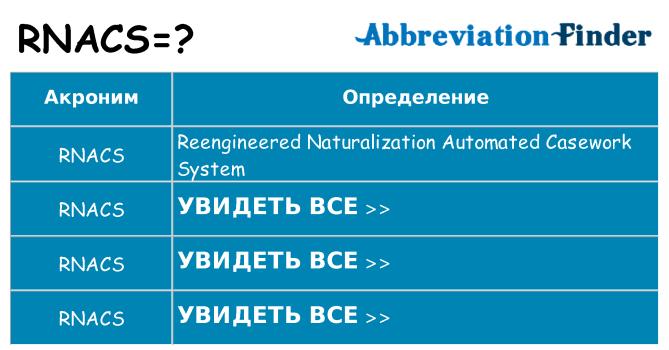 Что означает аббревиатура rnacs