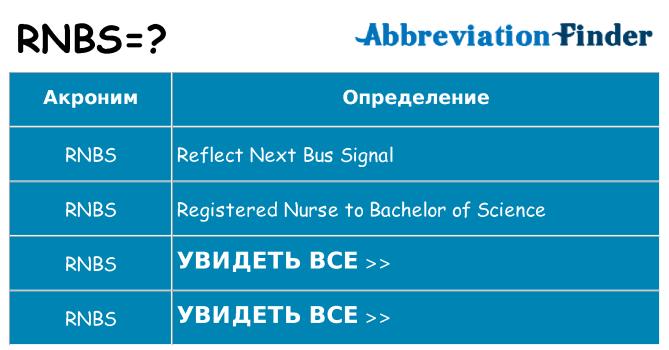 Что означает аббревиатура rnbs