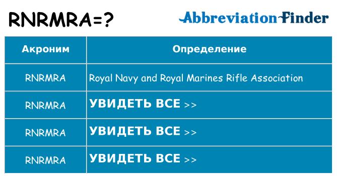 Что означает аббревиатура rnrmra