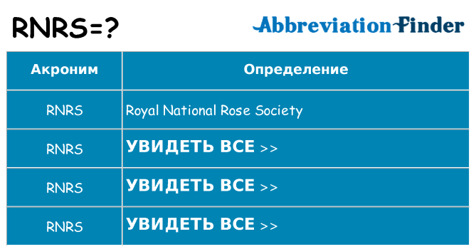 Что означает аббревиатура rnrs