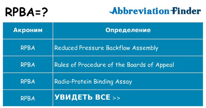 Что означает аббревиатура rpba