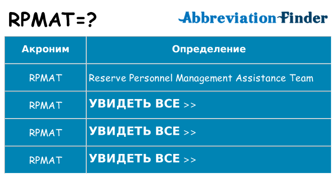 Что означает аббревиатура rpmat