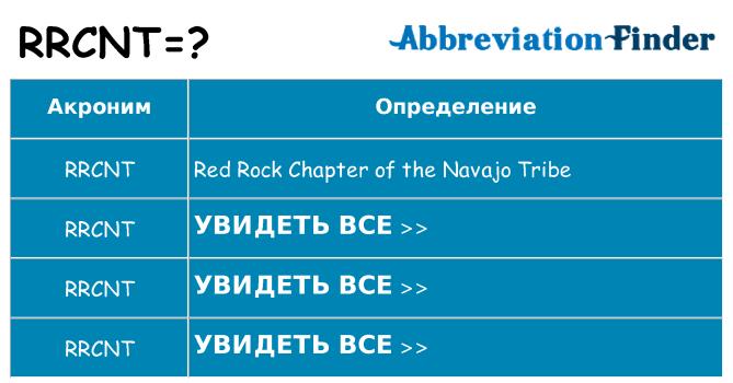 Что означает аббревиатура rrcnt