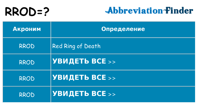 Что означает аббревиатура rrod