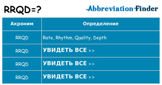 Что означает аббревиатура rrqd
