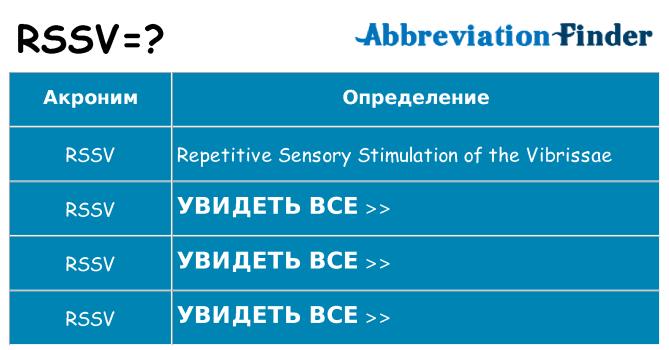 Что означает аббревиатура rssv