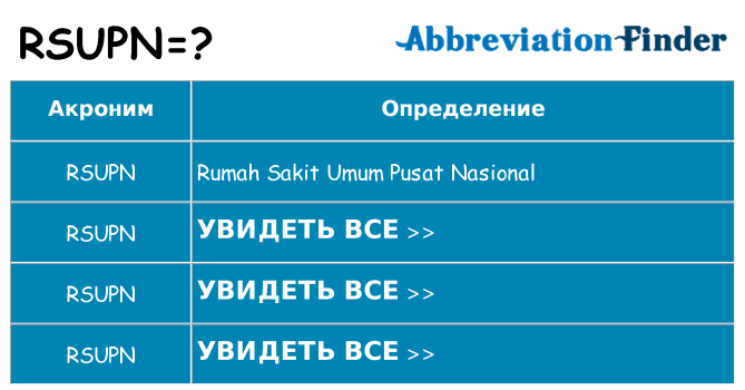Что означает аббревиатура rsupn