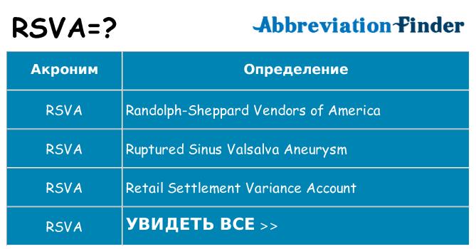 Что означает аббревиатура rsva