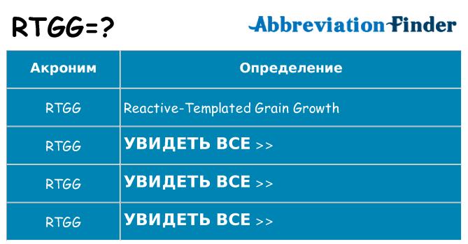 Что означает аббревиатура rtgg