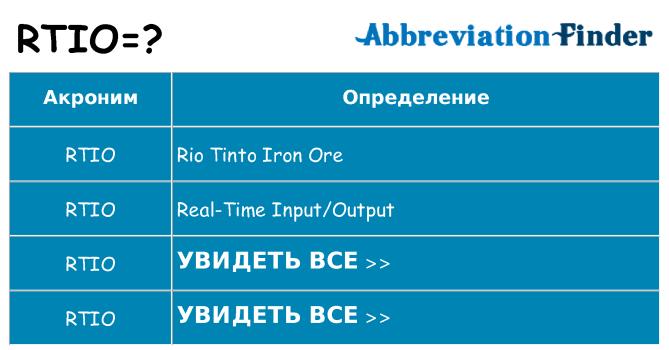 Что означает аббревиатура rtio
