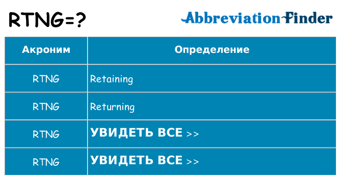 Что означает аббревиатура rtng