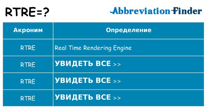 Что означает аббревиатура rtre