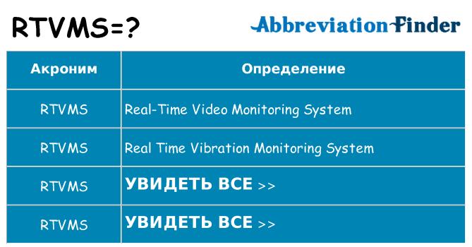 Что означает аббревиатура rtvms