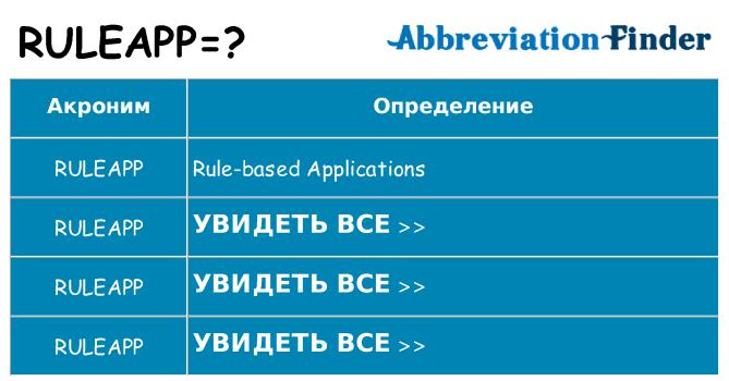 Что означает аббревиатура ruleapp