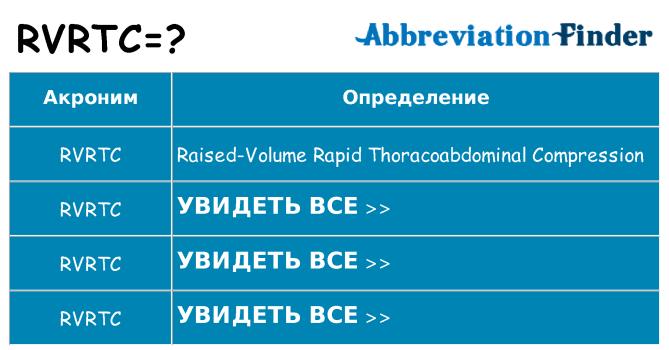 Что означает аббревиатура rvrtc