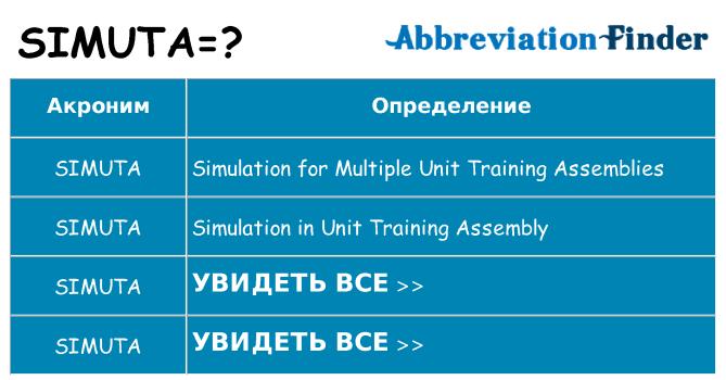 Что означает аббревиатура simuta