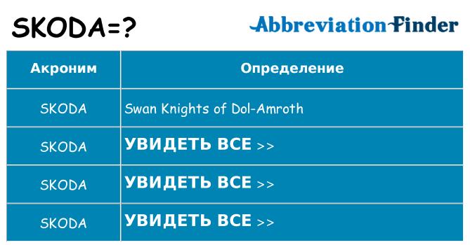 Что означает аббревиатура skoda