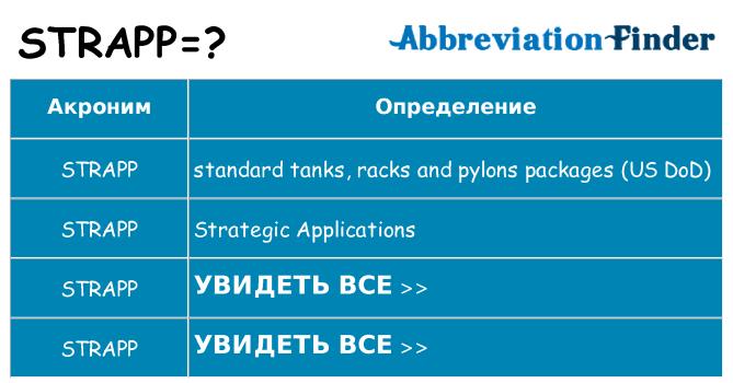 Что означает аббревиатура strapp