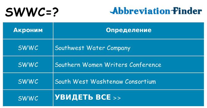 Что означает аббревиатура swwc