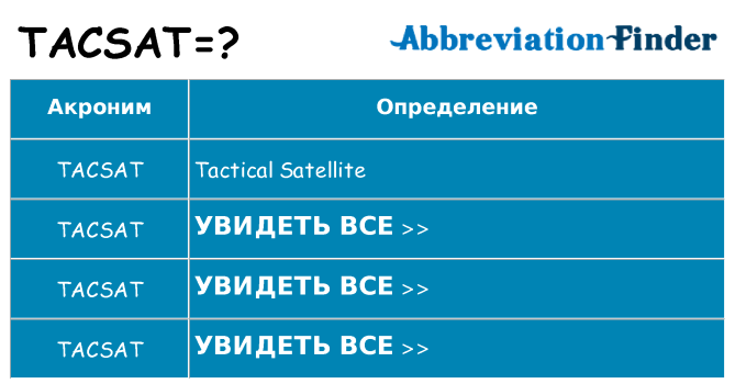 Что означает аббревиатура tacsat