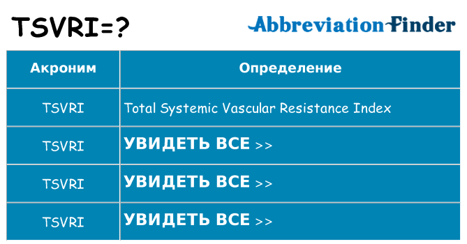 Что означает аббревиатура tsvri