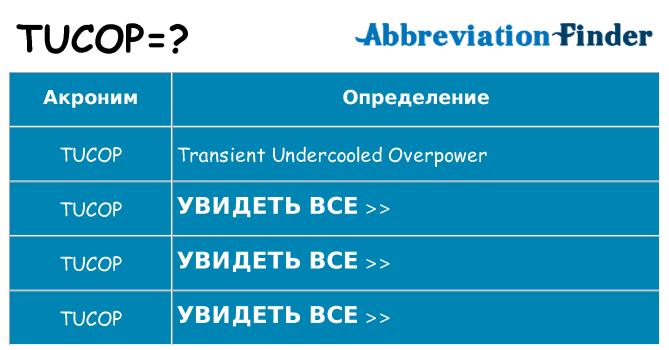 Что означает аббревиатура tucop