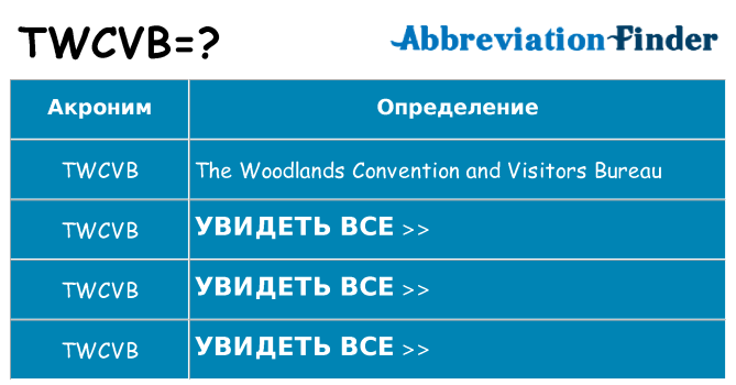 Что означает аббревиатура twcvb