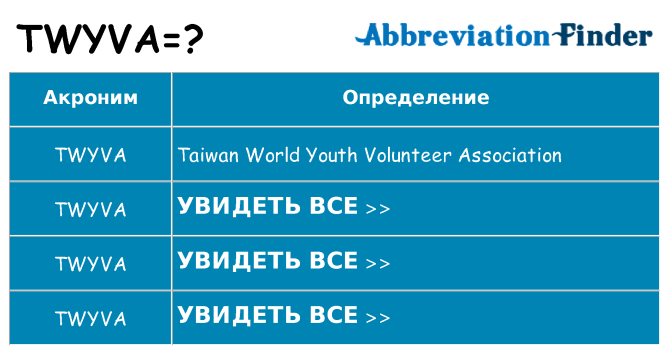 Что означает аббревиатура twyva