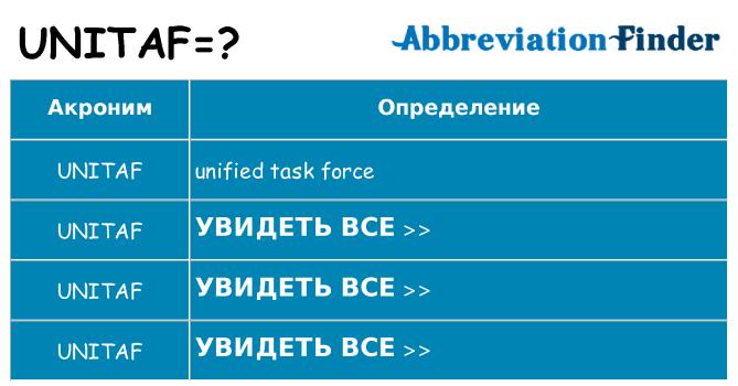 Что означает аббревиатура unitaf