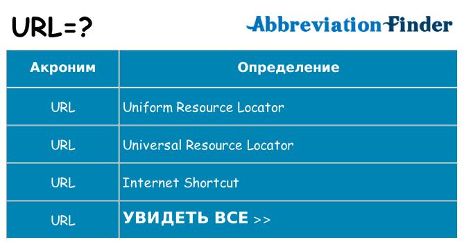 Что означает аббревиатура url
