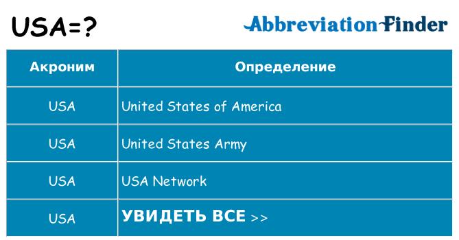 Что означает аббревиатура usa