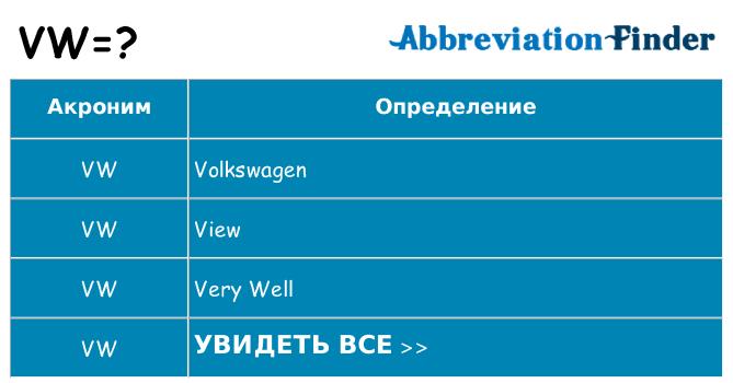 Что означает аббревиатура vw