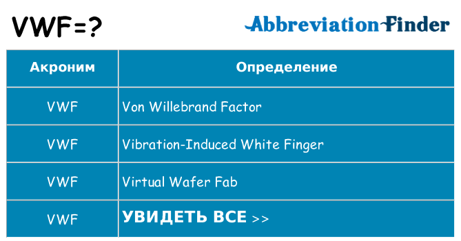 Что означает аббревиатура vwf