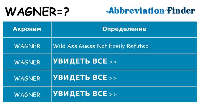 Что означает аббревиатура wagner