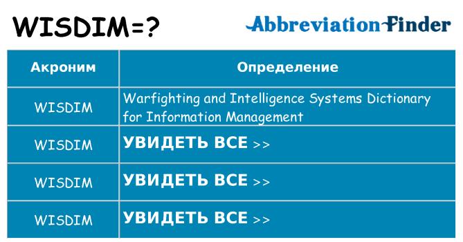 Что означает аббревиатура wisdim