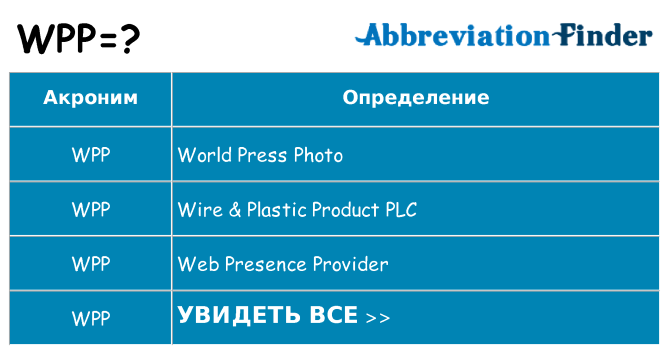Что означает аббревиатура wpp
