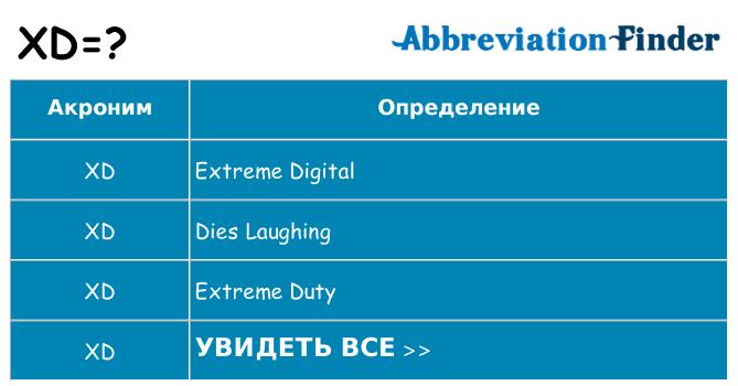 Что означает аббревиатура xd