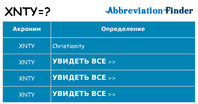 Что означает аббревиатура xnty