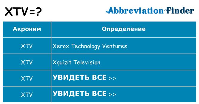 Что означает аббревиатура xtv