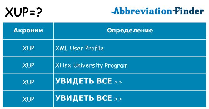 Что означает аббревиатура xup