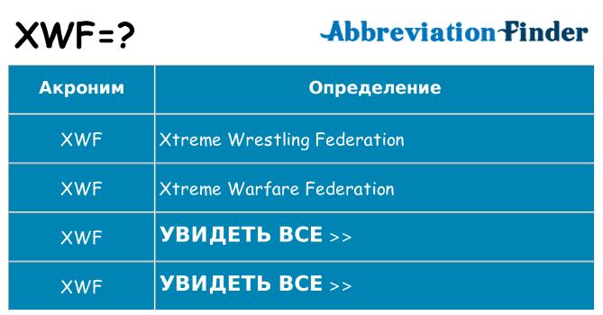 Что означает аббревиатура xwf