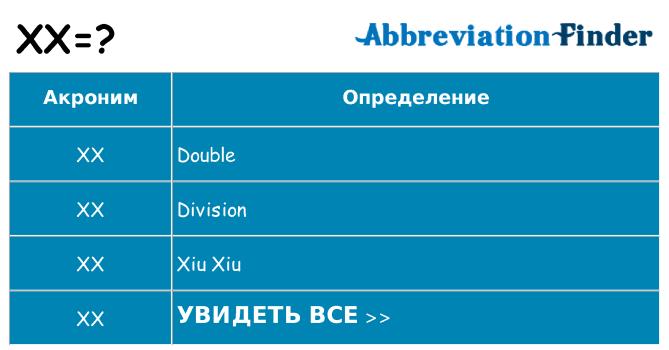 Что означает аббревиатура xx