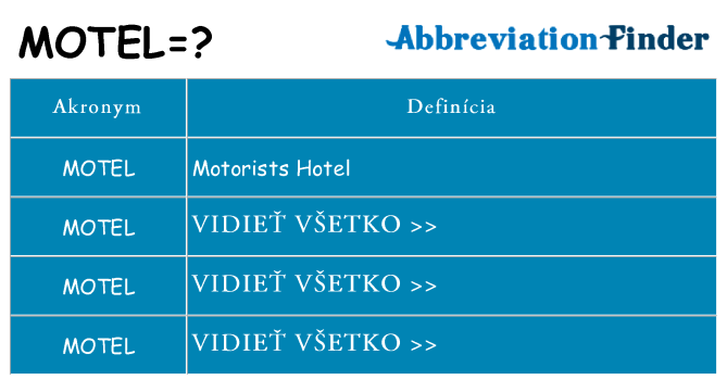 Čo stojí za motel