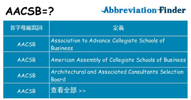 aacsb 代表什麼