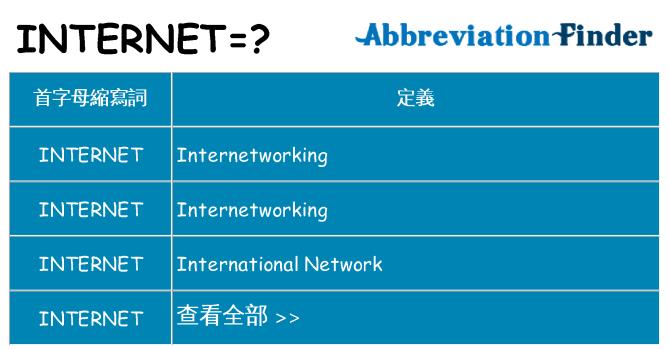 internet 代表什麼