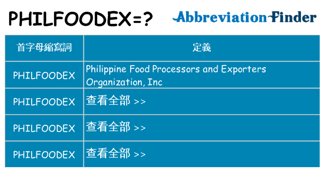 philfoodex 代表什麼